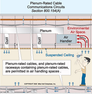 plenum rated cable plenum patch cables archives the \